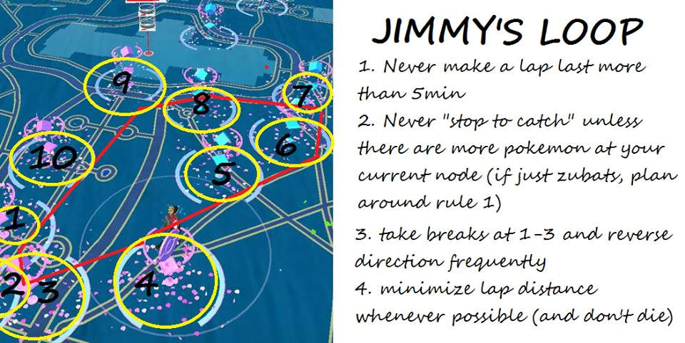 Jimmy's Loop
