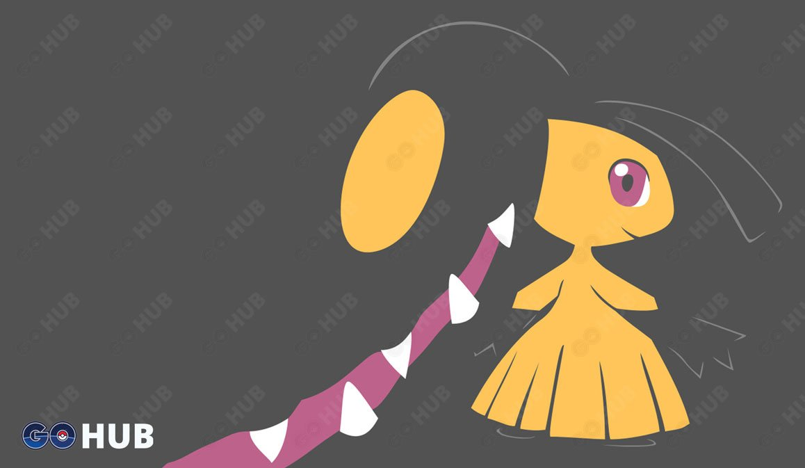 Pokemon GO Mawile Raid Shiny