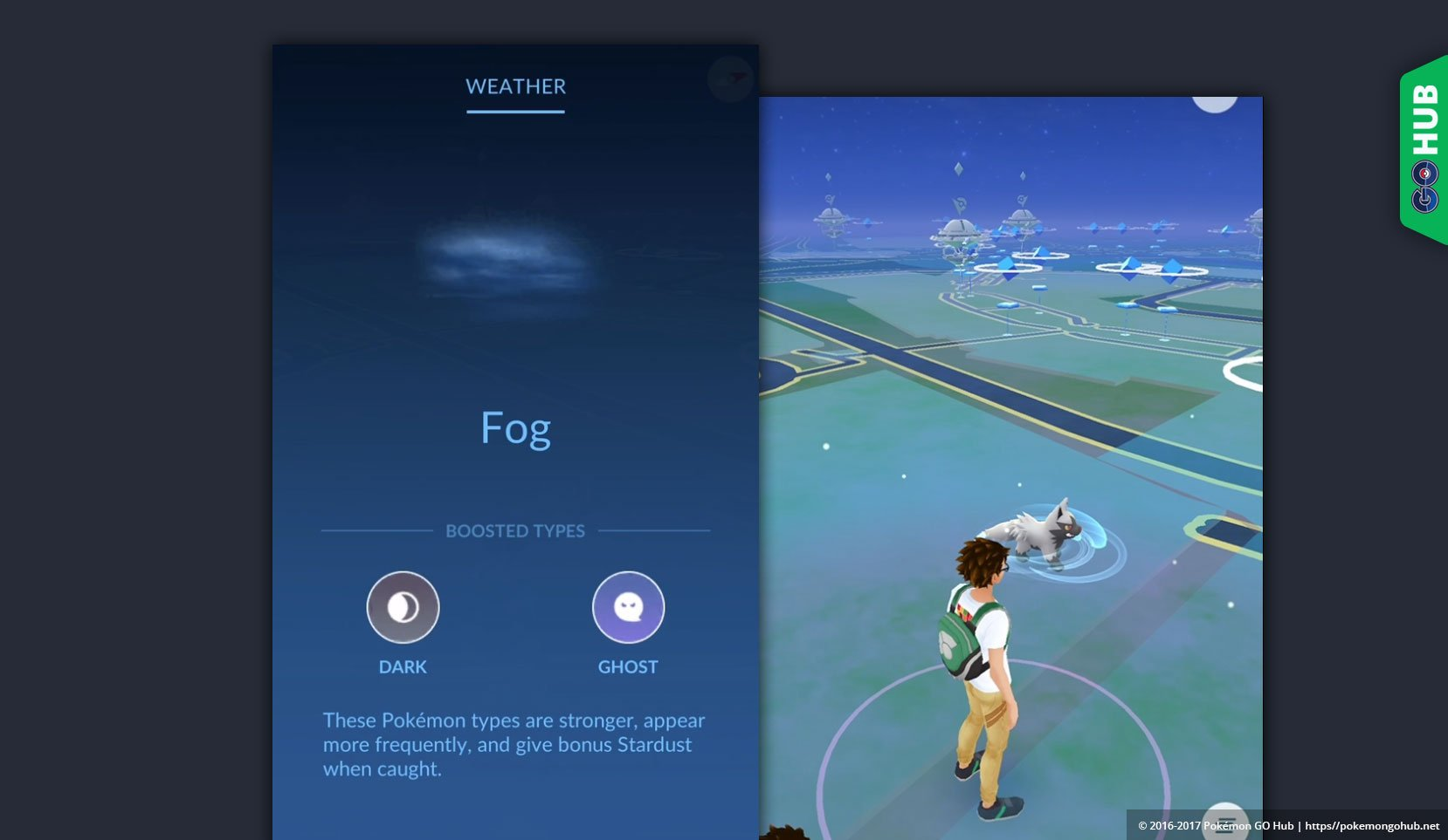 Pokemon GO Foggy Weather