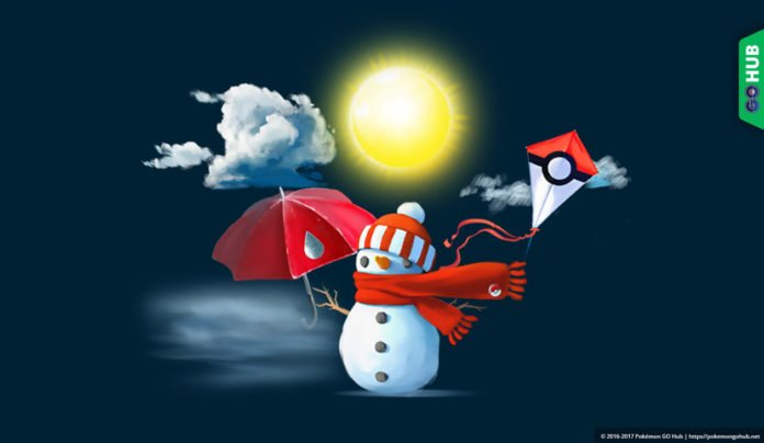 Weather Pokemon GO