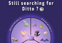 List of Pokemon that can be Ditto disguises