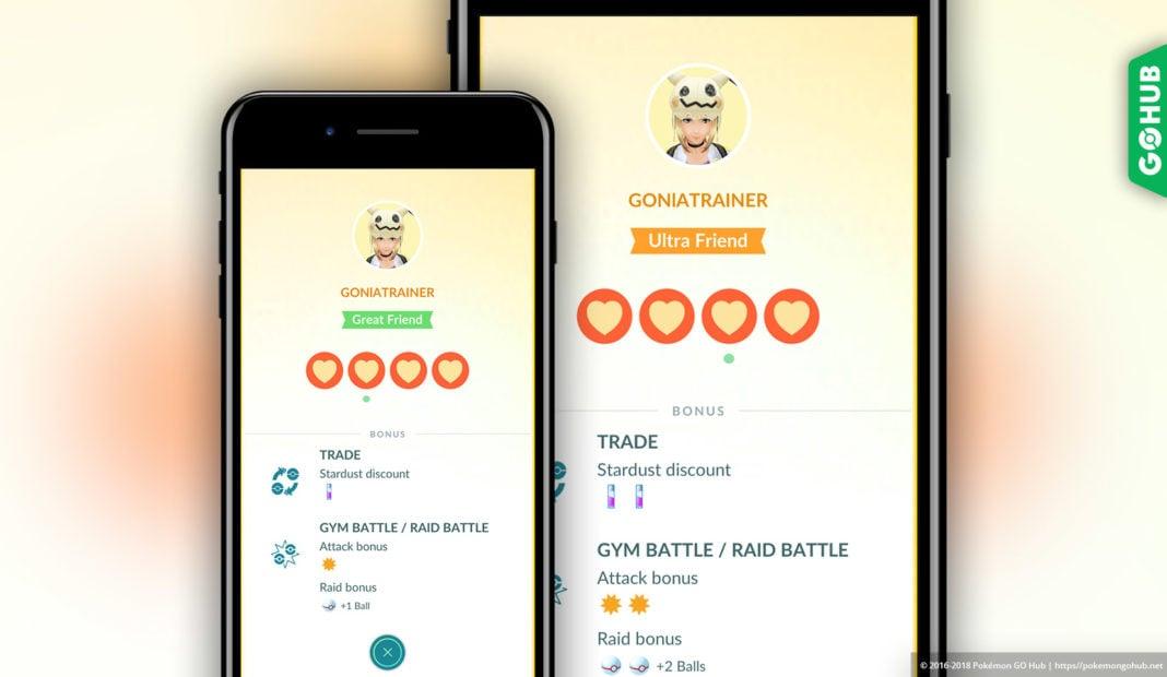 Pokemon GO Friendship Level bonuses