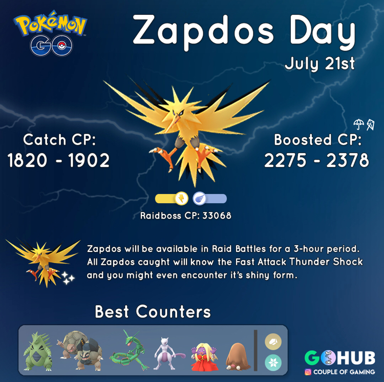 Zapdos Day Guide
