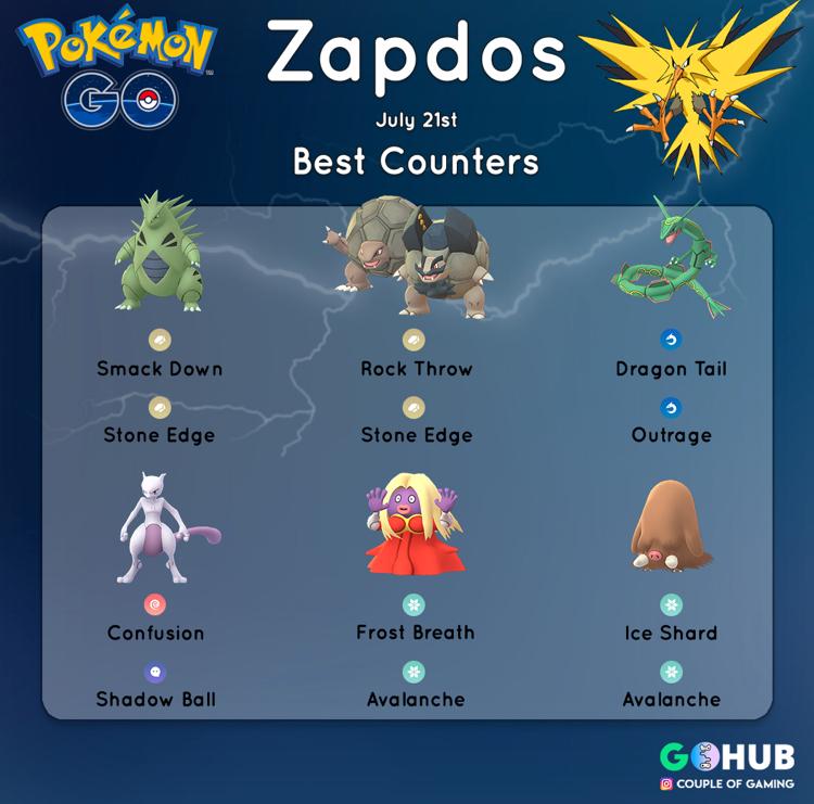 Zapdos Raid Counters