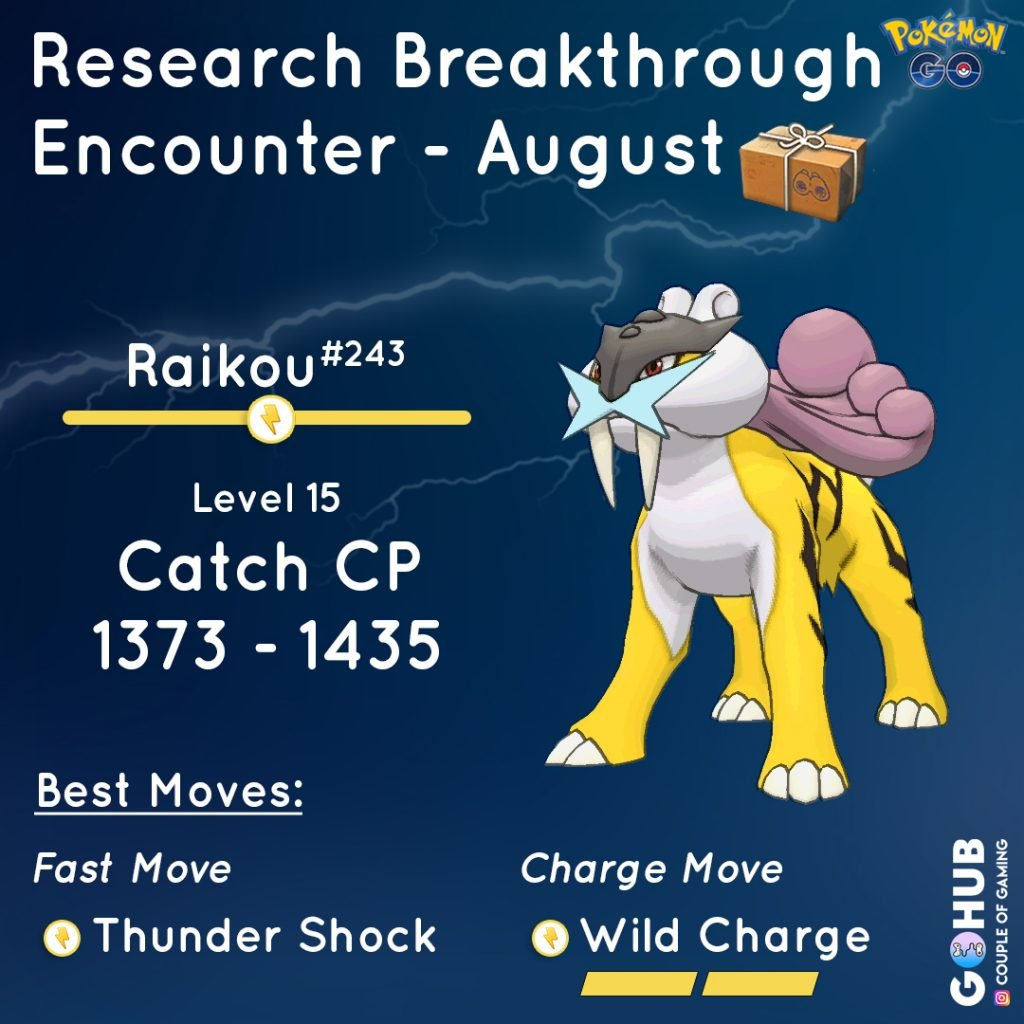 Raikou Field Research reward