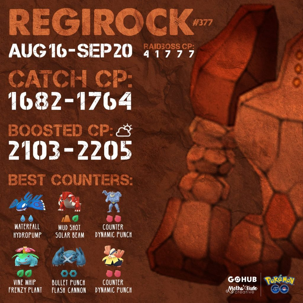 Pokemon GO Regirock Raid guide