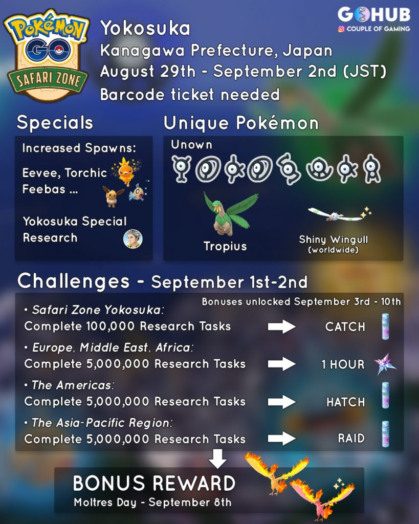 🌱 Pokemon go special research | Research Tasks List  2019-06-18