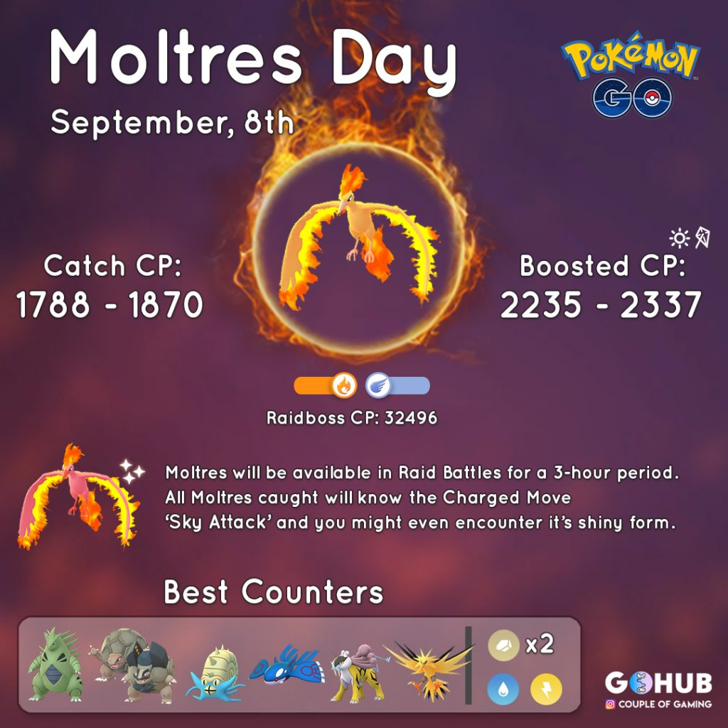 Moltres day september info graphic