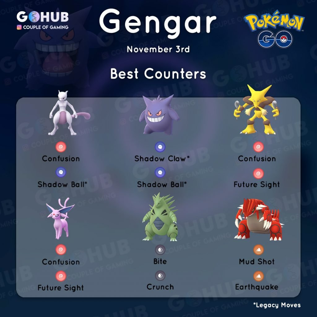 Gengar Counters (optimized for Gengar day event)