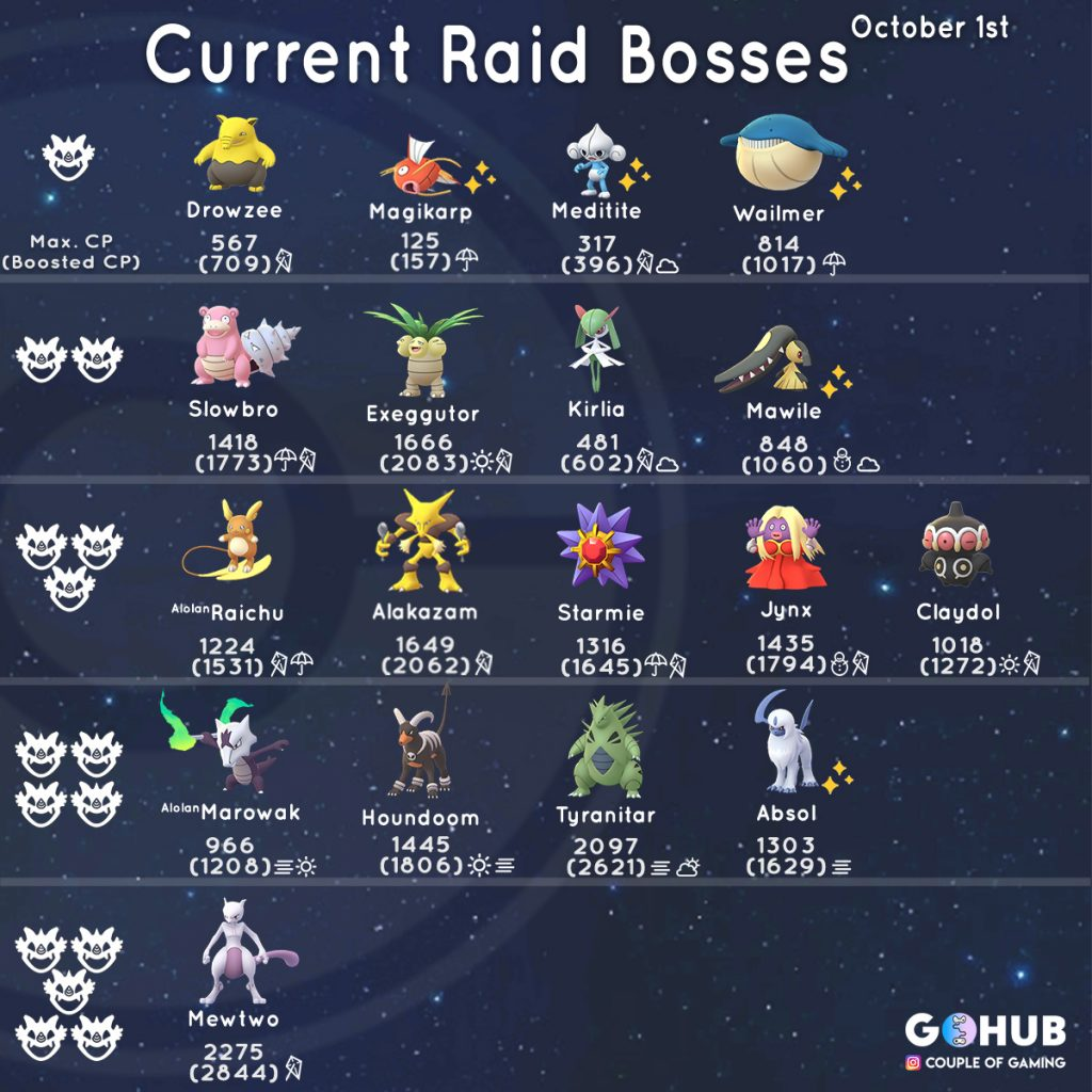 New Raid Bosses October
