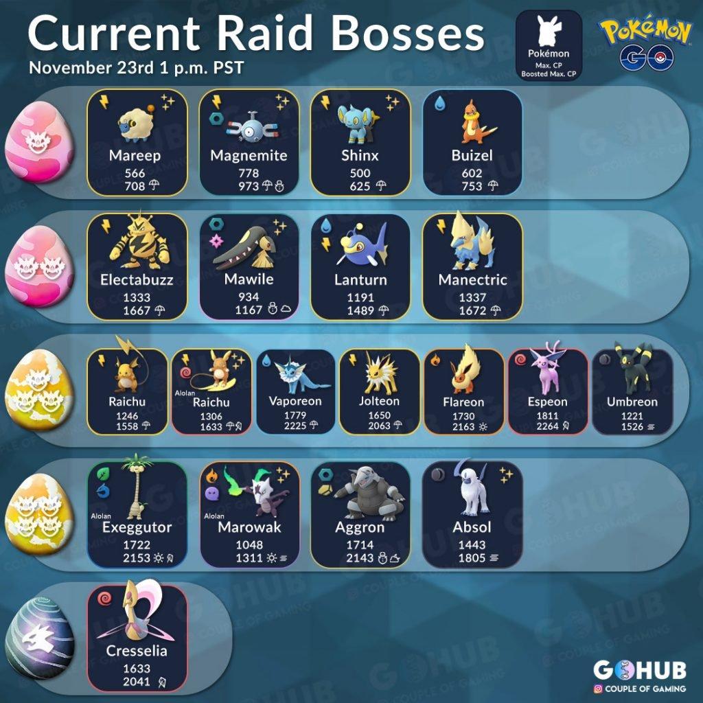 Raid Bosses (Eevee theme, November 2018)