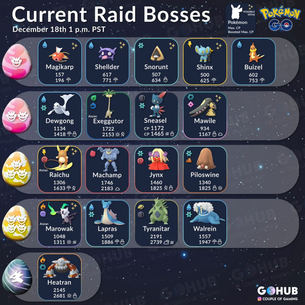 List of Pokemon GO raid bosses in December 2018
