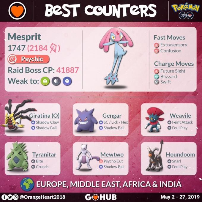 Mesprit Raid Counters Guide | Pokemon GO Hub
