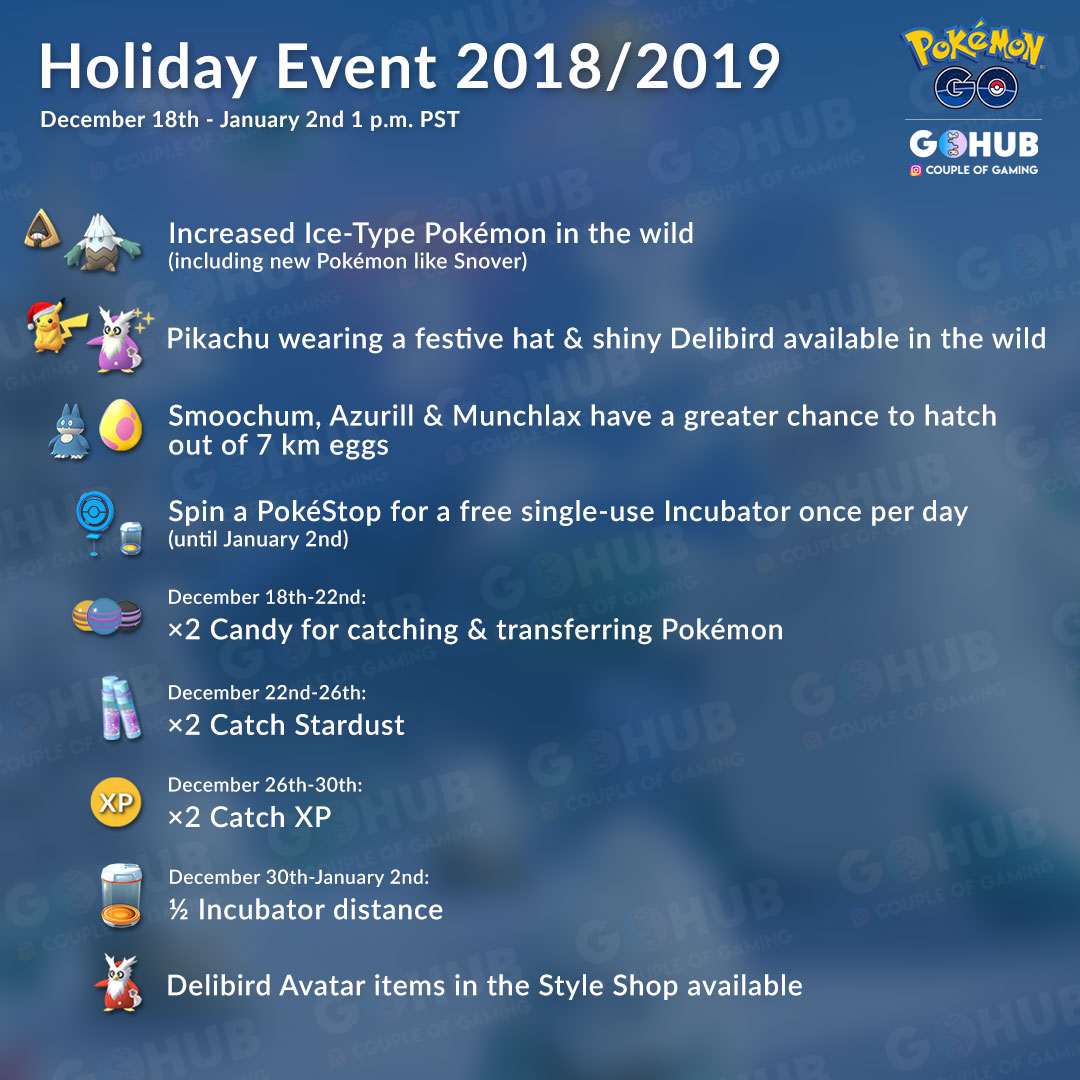 Pokemon GO Holidays 2018 event guide | Pokemon GO Hub