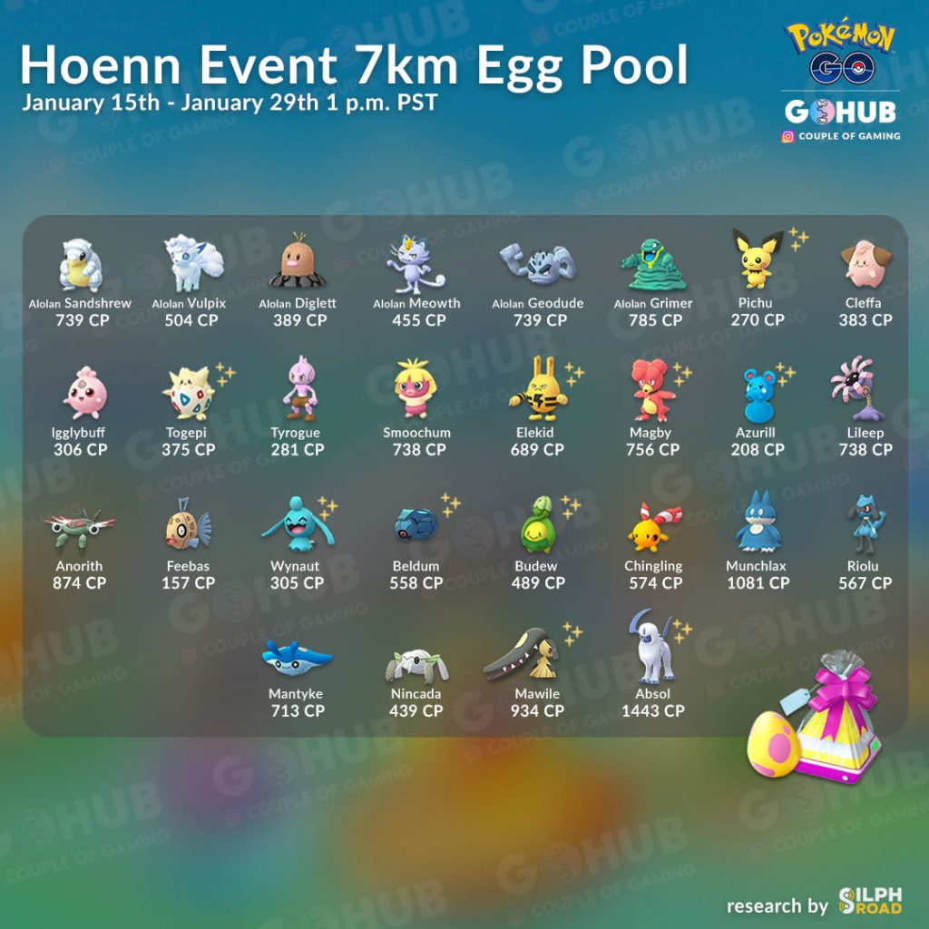 hoenn event raid bosses field research and egg hatches