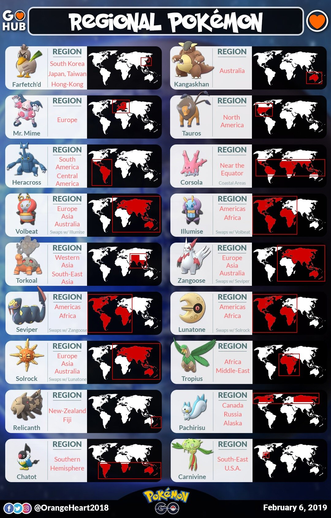 List Of Regional Pokemon In Pokemon Go And Where To Find Them