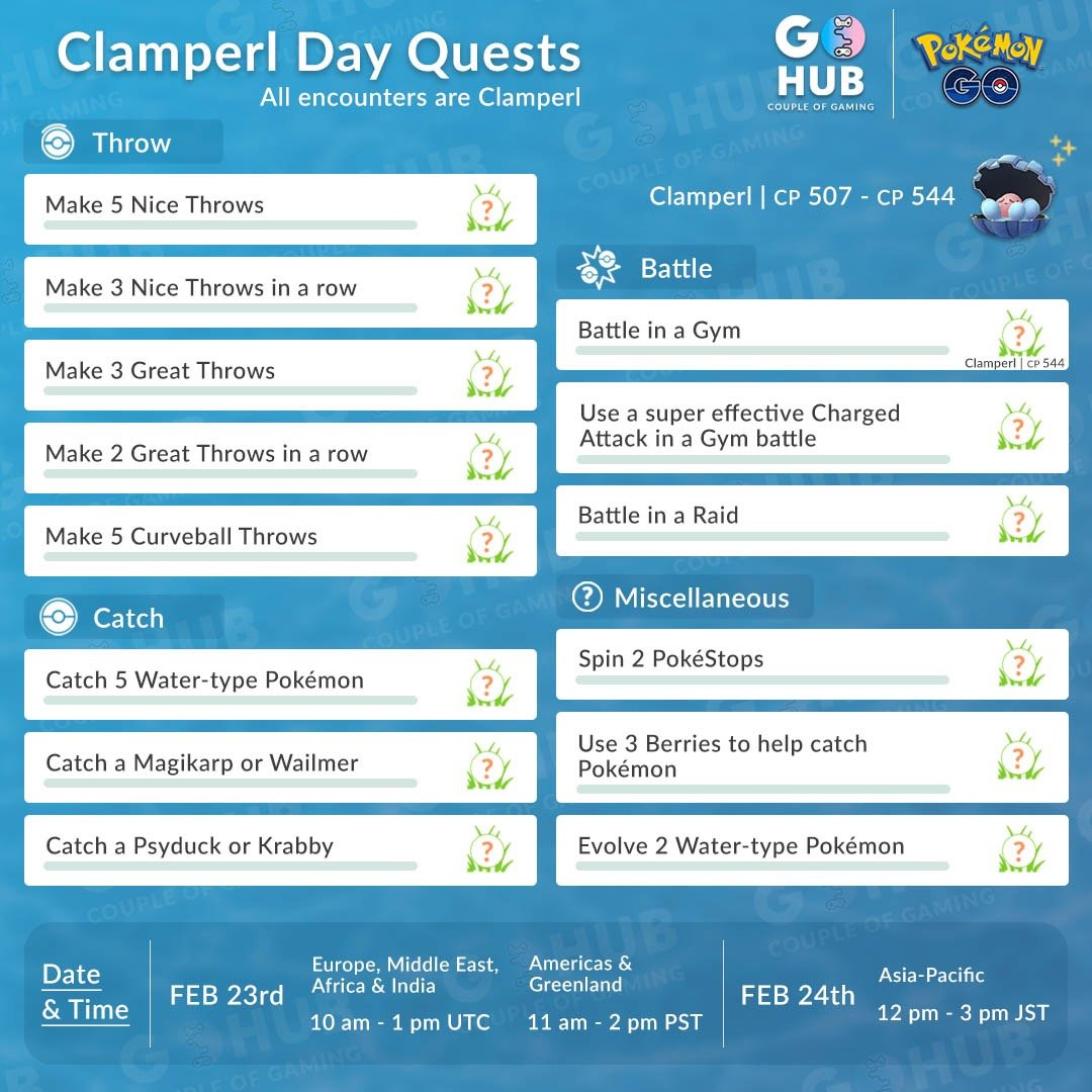 Clamperl Research Tasks