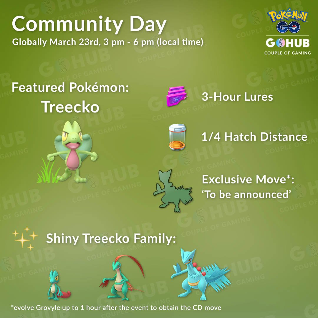 March Community Day: Treecko