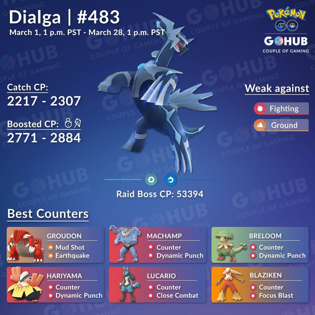 Dialga Raid計數器Infographic