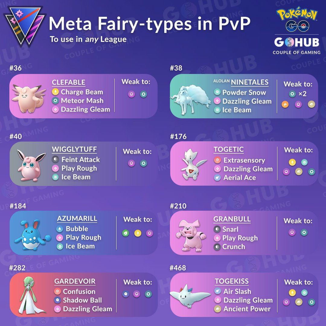 Fairy-Types in PvP Infographic