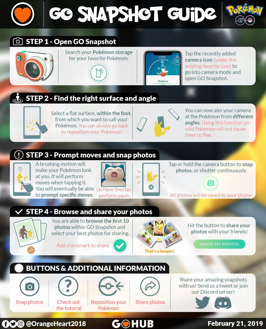 New Roundup Go Snapshot Guide Infographic