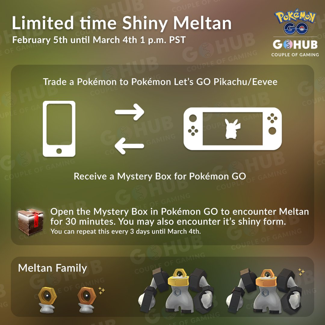 Shiny Meltan Event Infographic