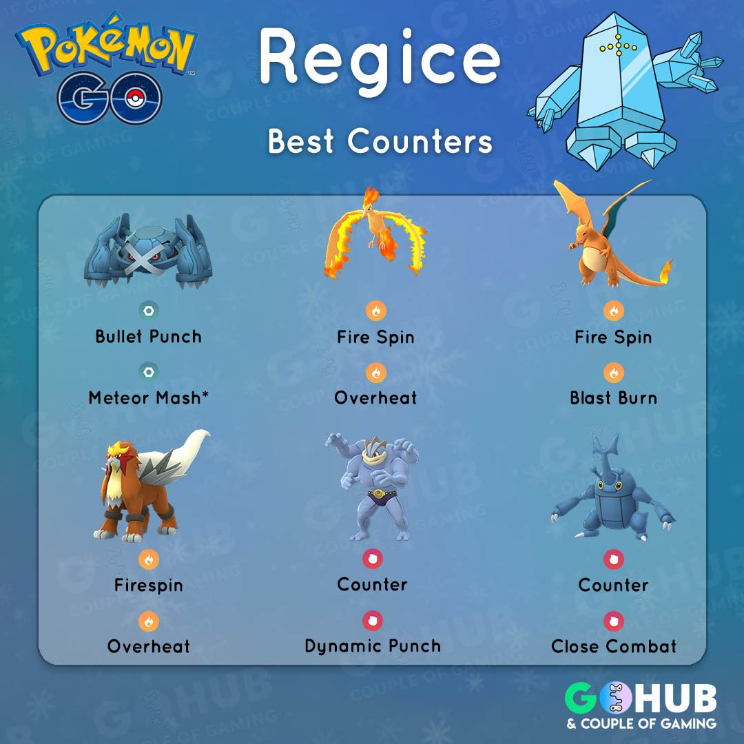 Regice Raid Counters Guide | Pokemon GO Hub