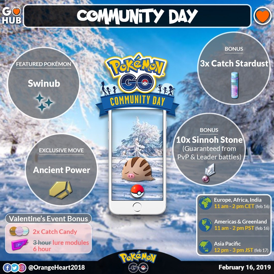 Swinub Community Day Infographic