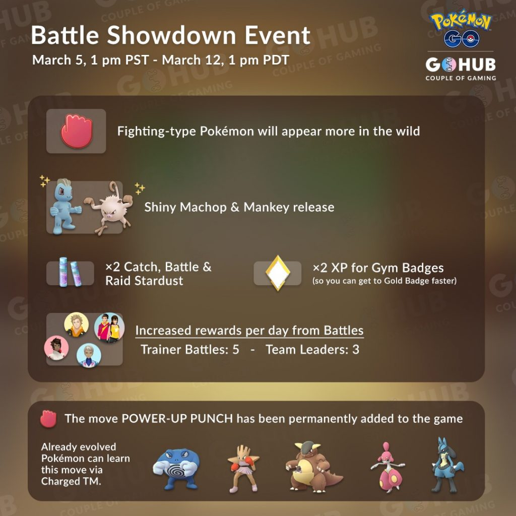 Pokemon GO Battle Showdown 2019