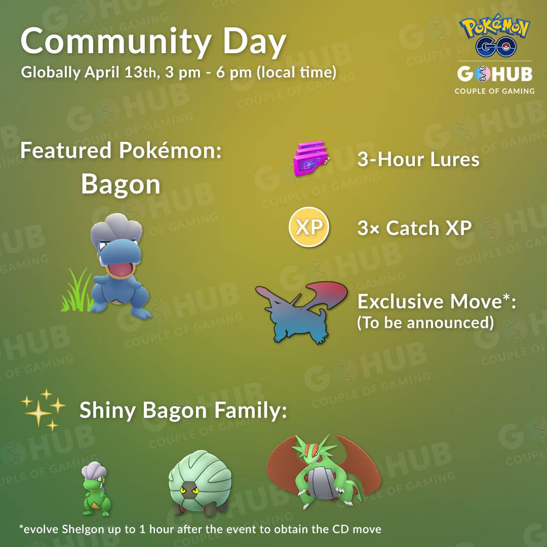 April Community Day Infographic