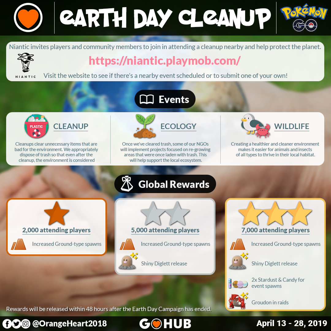 Niantic's Earth Day Cleanup 2019