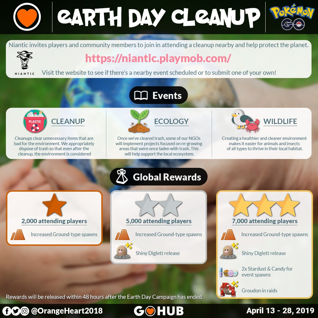 News Roundup: Niantic's Earth Day Cleanup 2019