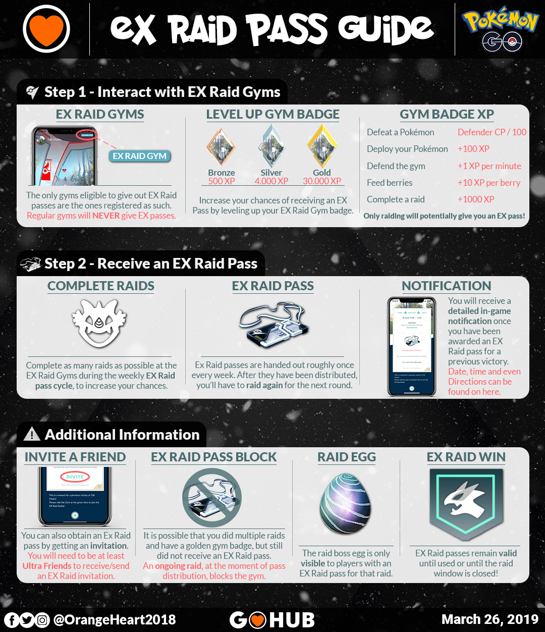 EX Raid Pass Infographic by Orange Heart