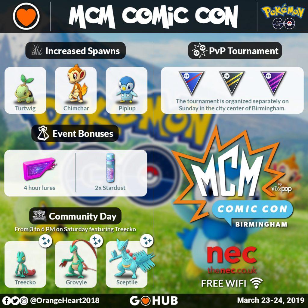 MCM Comic Con graphic