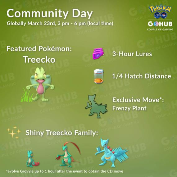March Community Day Graphic featuring Shiny Treecko