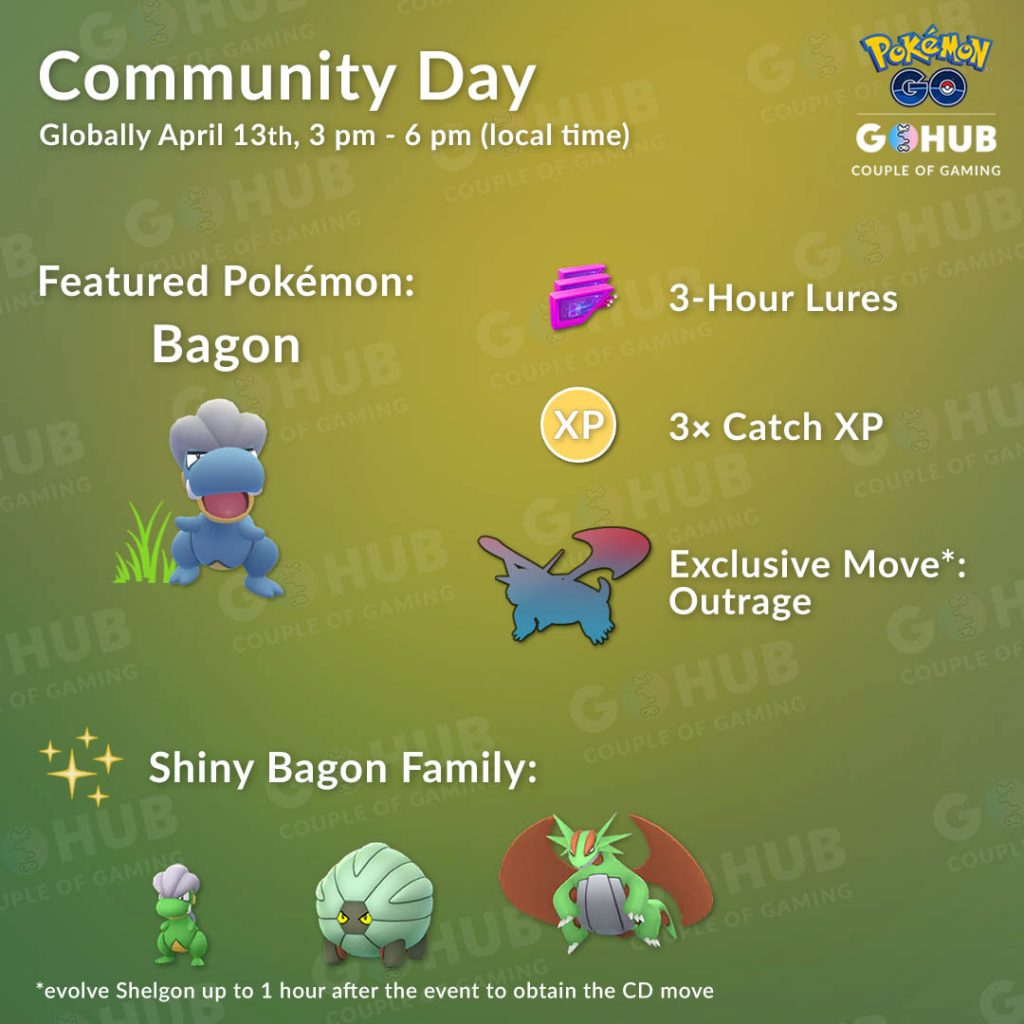 Bagon Community Day