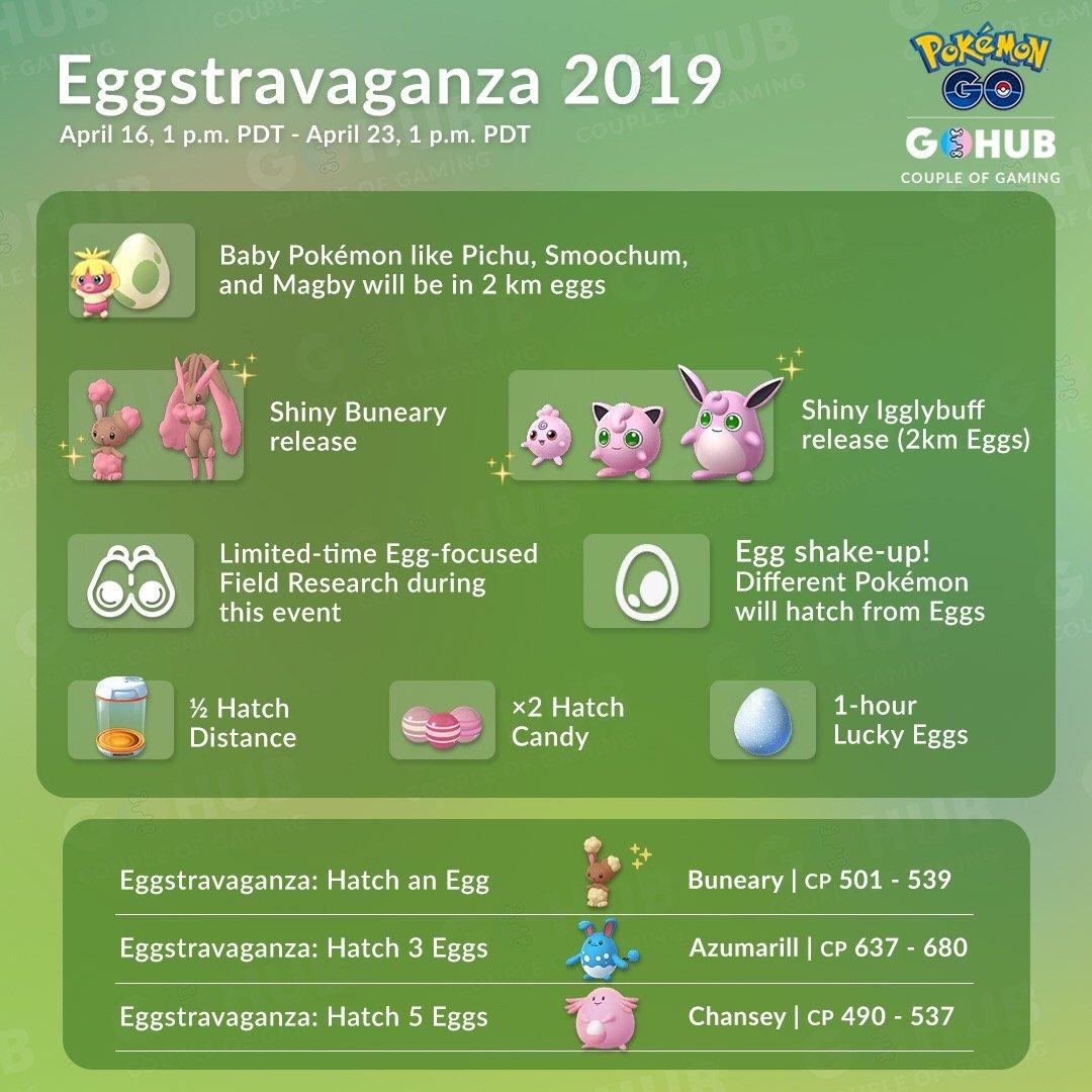 Eggstravanganza 2019