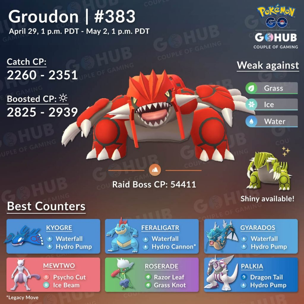 Groudon Counters