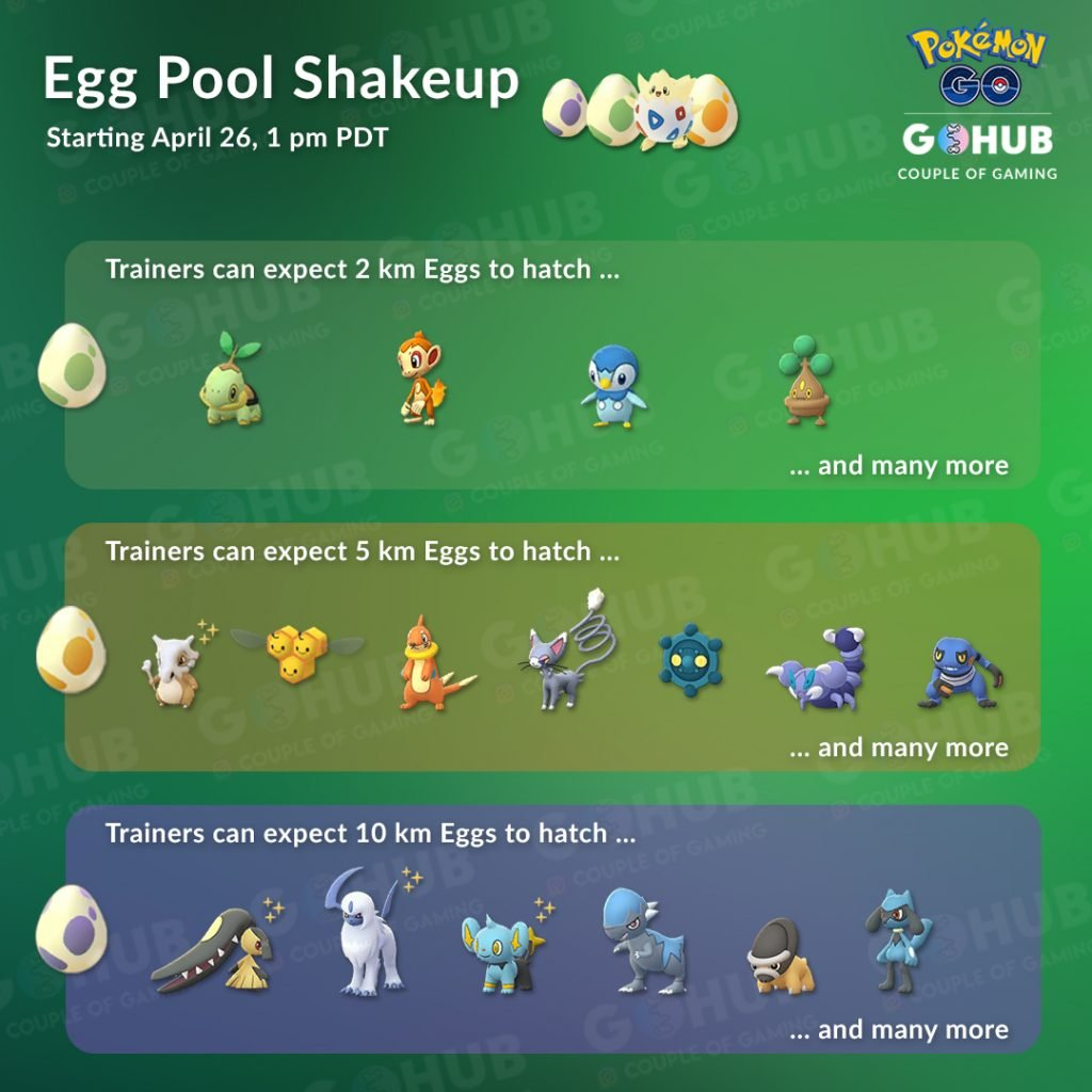 Egg Pool Shakeup starting April 26th