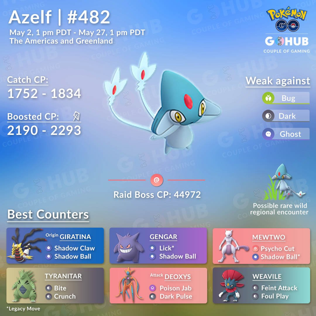 Azelf Raid Graphic