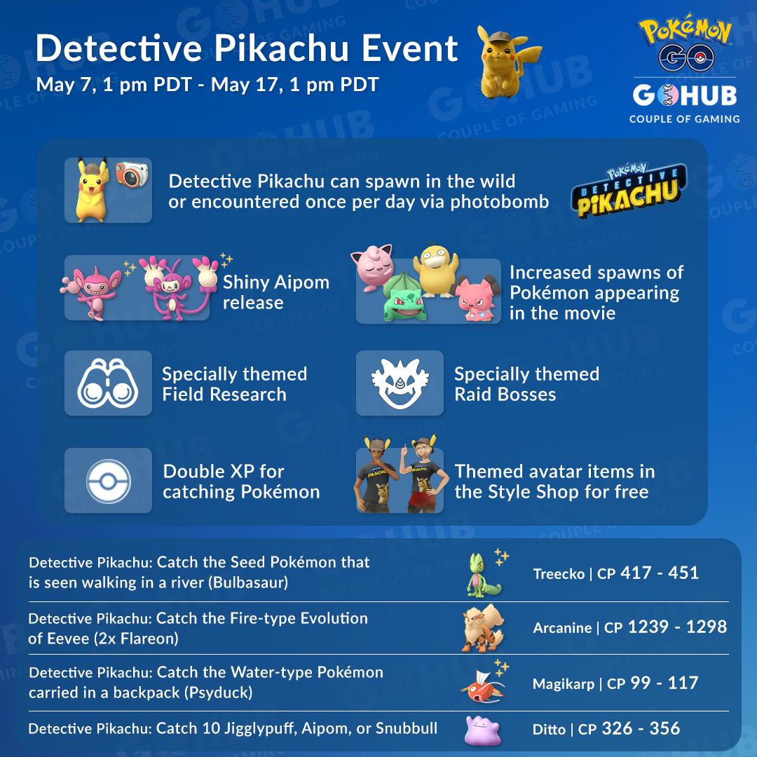 Detective Pikachu Infographic