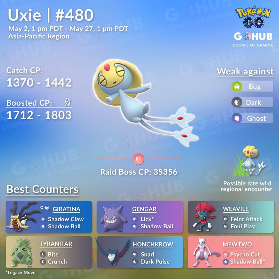 Uxie Raid Graphic