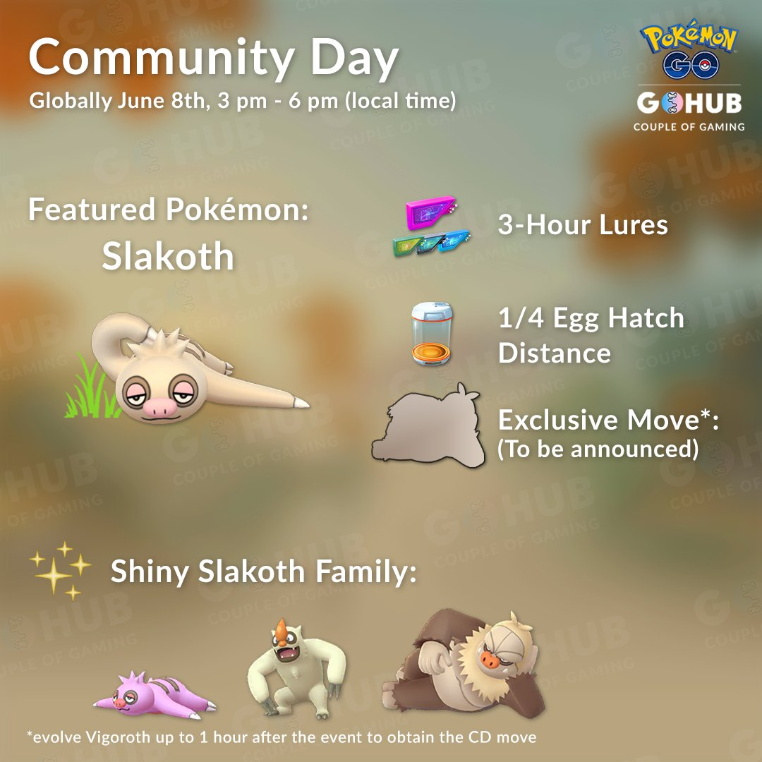 Pokémon GO, Slakoth Protagonist of the June 2019 Community Day: First Details
