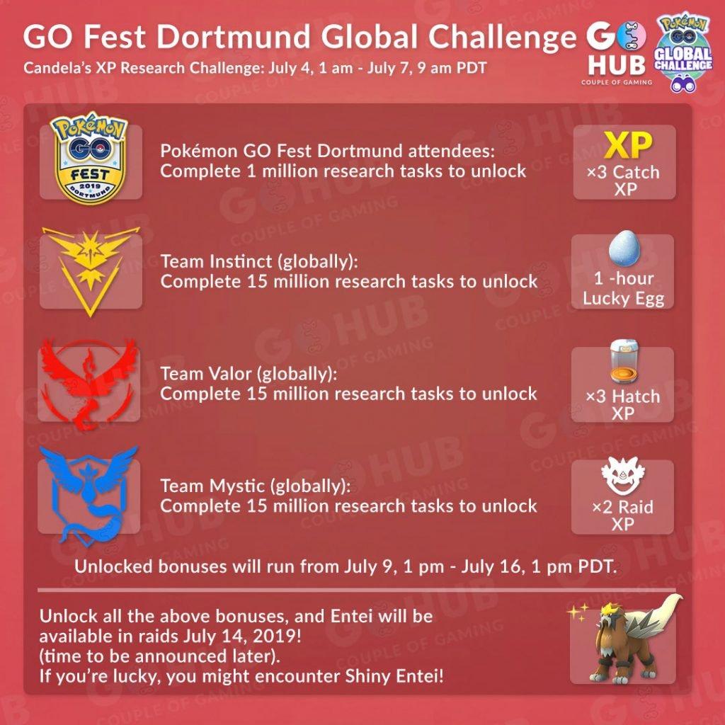 GO Fest Dortmund Challenge