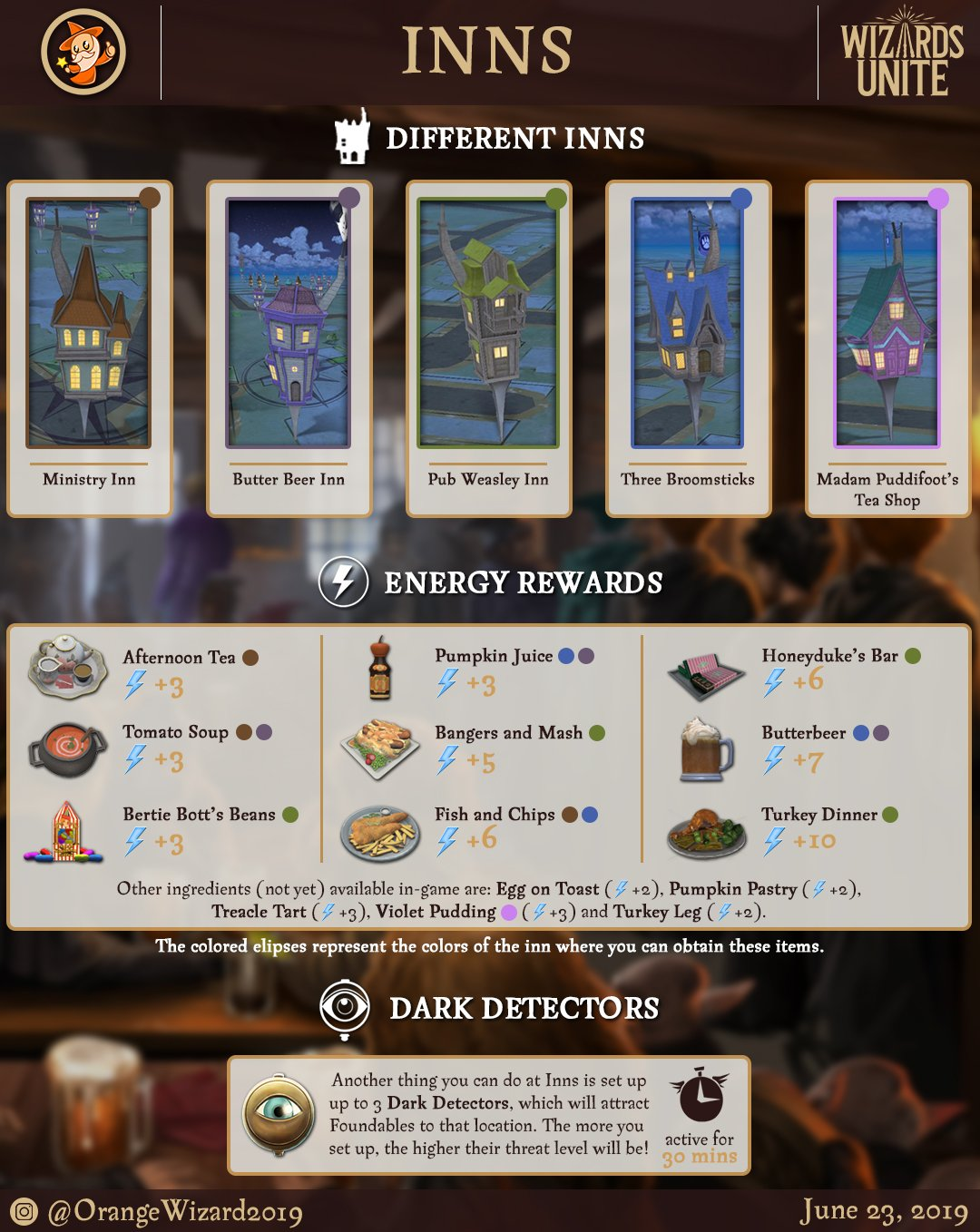 Inns and Spell Energy