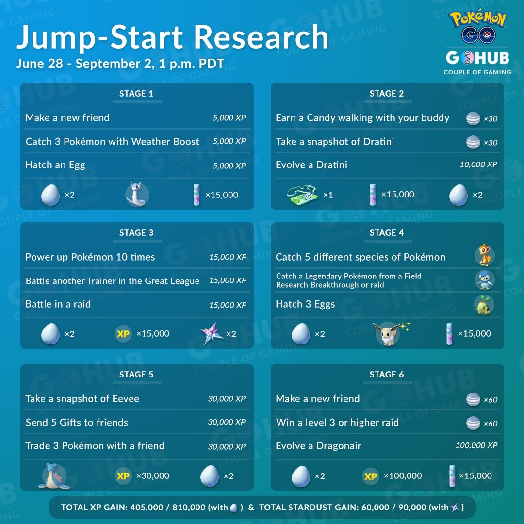 Jump-Start Research Graphic