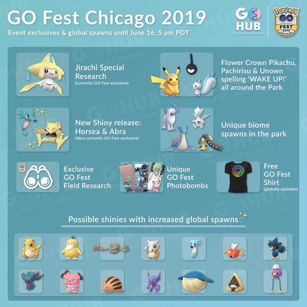 Go Fest Dortmund 2019 Tips and Tricks | Pokemon GO Hub