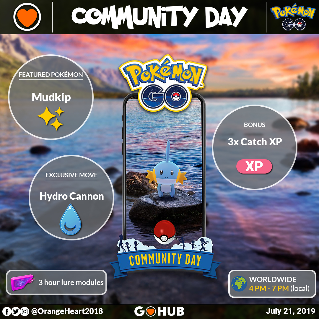 Mudkip Community Day Infographic