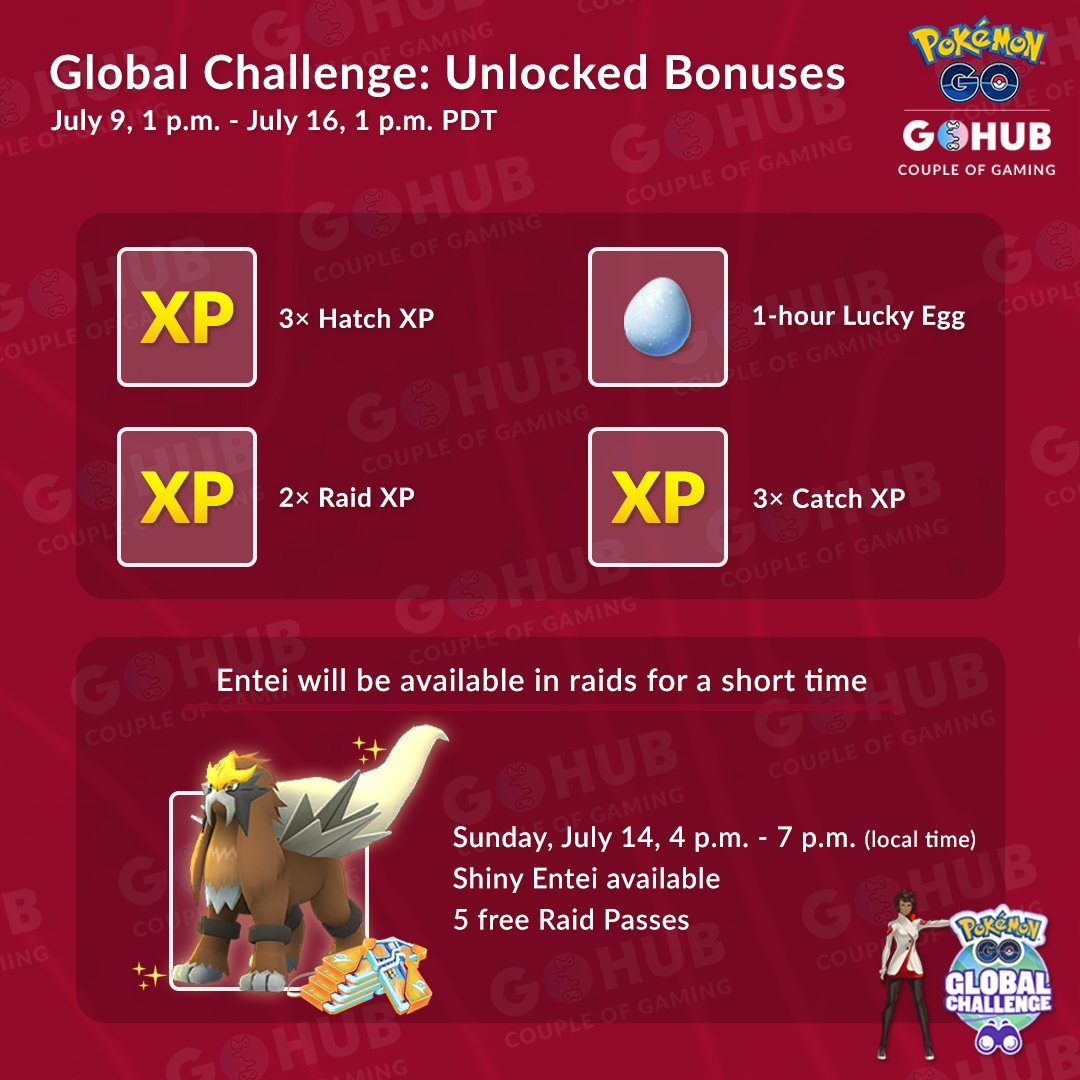 Global Challenges Entei