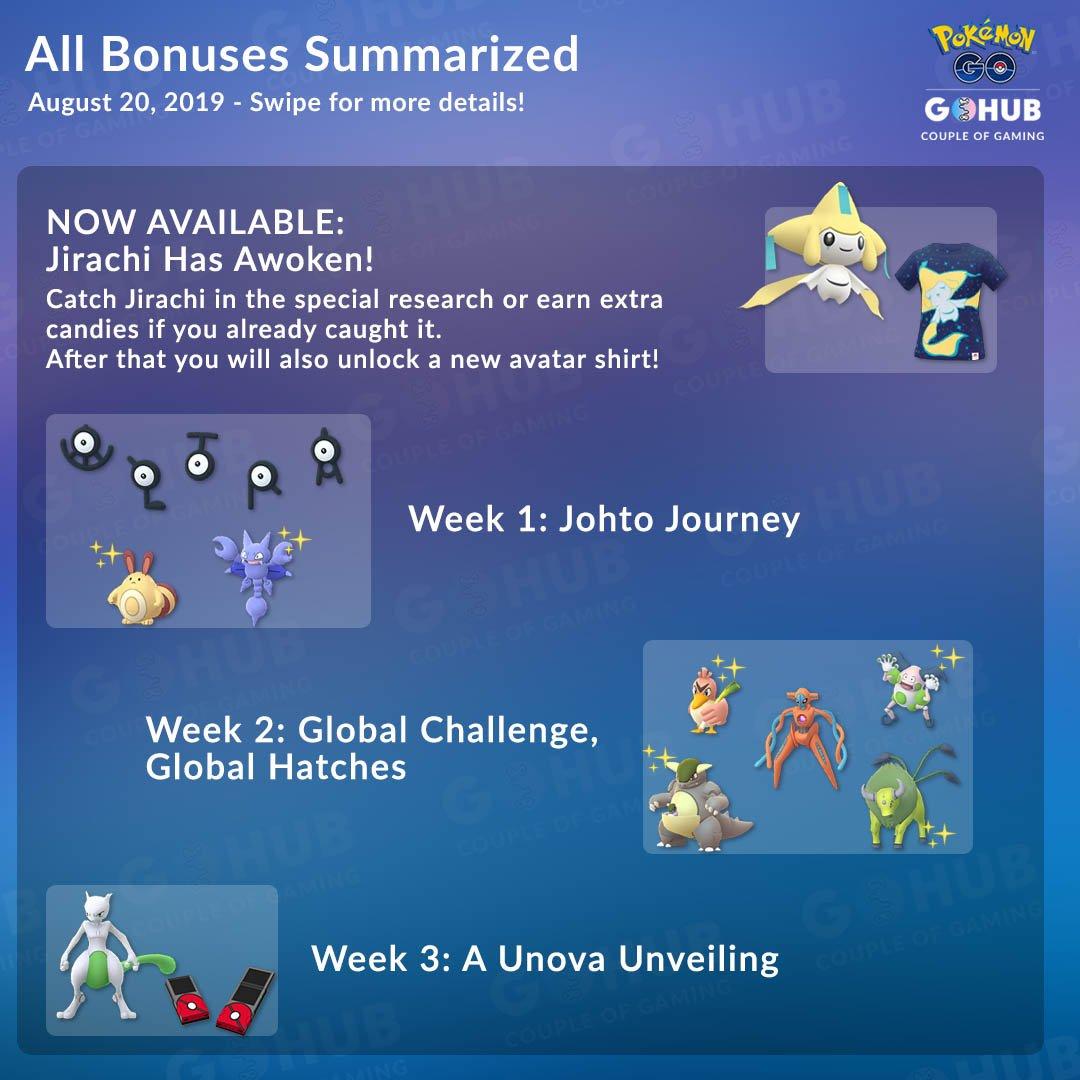 Ultra Bonus Summary